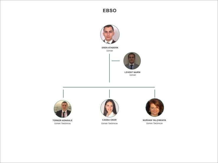 EBSO-TURKÇE